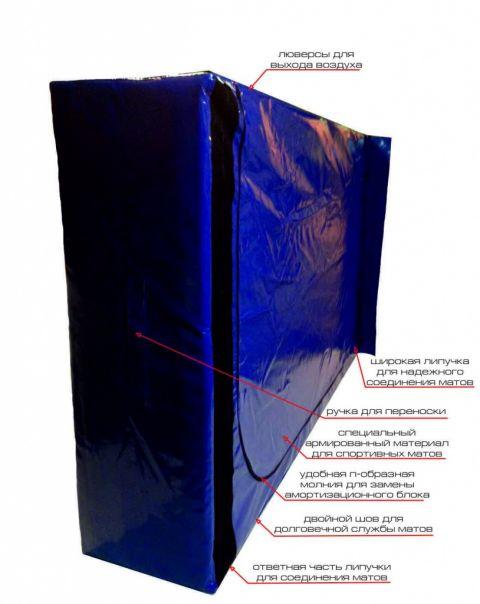 Мат для шорт-трека 200х120х30 см (пвх, люверсы, липучка)